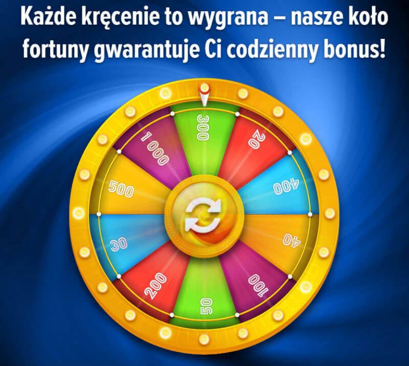 Bonus od Gametwist
