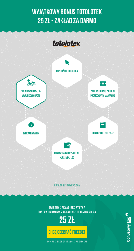 Totolotek freebet - jak odebrać bonus? (infografika)