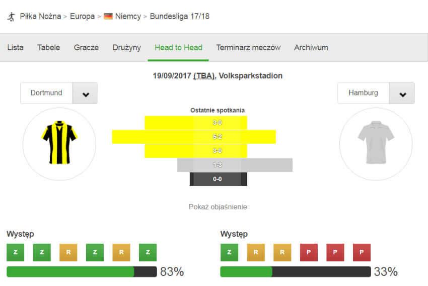 Bundesliga obstawianie - analiza