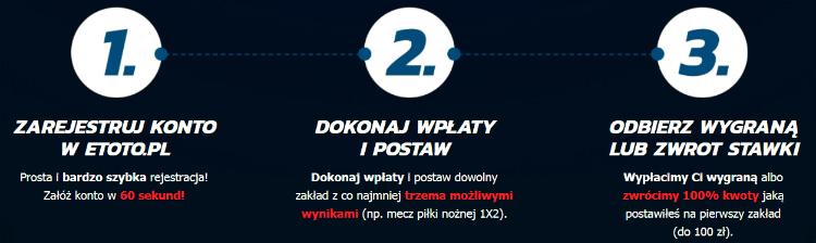 eToto bonus bez ryzyka do 100 zł