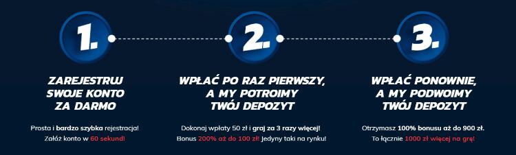 eToto bonus powitalny do 1000 zł