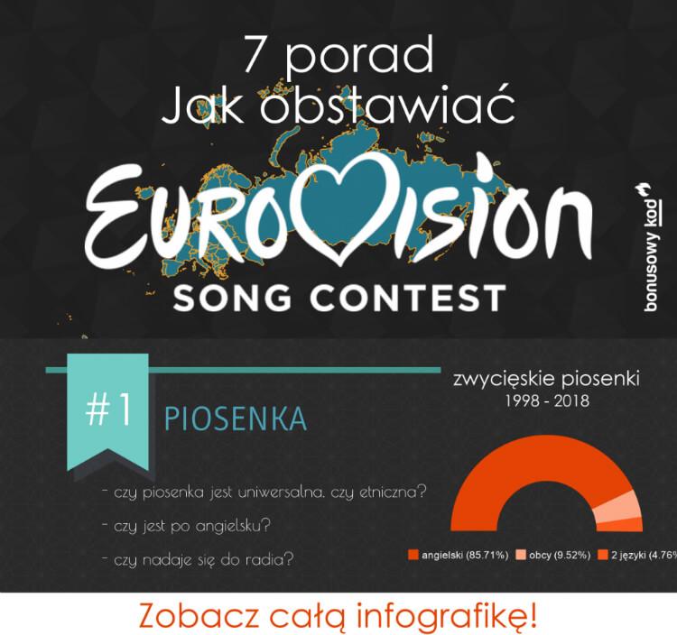 eurowizja 2019 zaklady inforgtafika