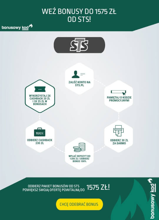 STS kod promocyjny: bonus 1575 zł